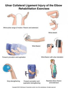 Summit Medical Group - Ulnar Collateral Ligament Injury of the Elbow Exercises Elbow Sprain, Elbow Exercises, Ulnar Nerve Exercises, Stretching Exercises, Elbow Surgery, Cubital Tunnel Syndrome, Physical Therapy Exercises, Ligament Injury, Tight Hip Flexors