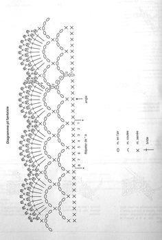 Crochet lace edging, chain arcs and shells/fans ~~ Simple and effectivepicture pattern, ( different language)innovart en crochet: De aquí y de allá.Knitting And Beading Wedding Bridal Accessories and Free pattern: free crochet scarf patterncrochet edge Crochet Scarf Diagram, Crochet Edging Patterns, Crochet Lace Edging, Crochet Borders, Easy Crochet, Crochet Stitches, Free Crochet, Knitting Patterns, Crochet Chart