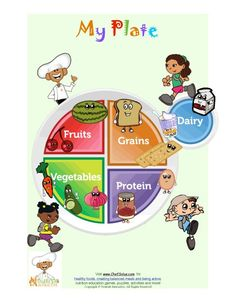 Printable For Younger Children - Introducing My Plate
