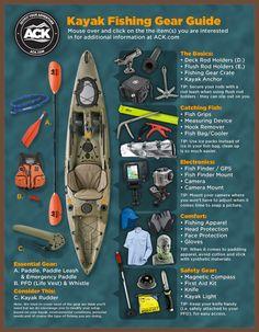 ACK Kayak Fishing Gear Guide: A Visual Presentation - ACK Kayak Fishing Gear Guide: A Visual Presentation – ACK – Kayaking, Camping, Outdoor Adventur - Camping En Kayak, Kayak Fishing Gear, Kayaking Gear, Canoe And Kayak, Gone Fishing, Fishing Equipment, Fishing Lures, Fishing Boats, Camping Gear