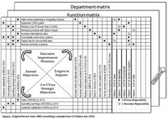 PD Matrix Spreadsheet Example