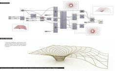 Grasshopper   Arquitectura de voltereta