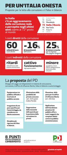 8 punti per il cambiamento   Proposte per la lotta alla corruzione e il falso in bilancio   Partitodemocratico.it