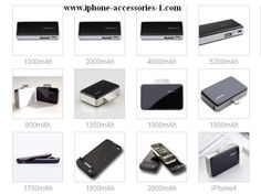 Christmas day is a big day for most regions. Have you already get your Christmas gift ready? To show your gratitude to partners or clients in a special day or commemorate your anniversary, Mobile Power Bank is a best gift. http://www.iphone-accessories-1.com/products.html