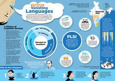 Vanishing Languages