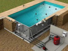 Pool selbst bauen Swimming Pool Installation Tecnica Soleo Private Tuition - How To Find A Good Tuto Oberirdischer Pool, Swimming Pool Construction, Swiming Pool, Diy Pool, Swimming Pools Backyard, Swimming Pool Designs, Pool Decks, Backyard Pool Designs, Small Backyard Pools