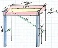 How to Build a Wedging Table