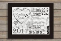 Remember Special Moments With This Print with Chevron by Prints321, $20.00