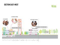 Galería de MVRDV y Traumhaus exploran la reinvención del suburbio en Alemania