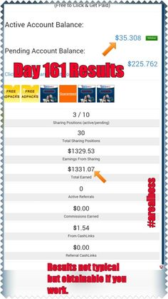 DAY 161 RESULTS #AREALBOSS  #entrepreneur  #onlinemarketing