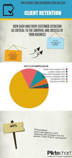 How to make your customers stick like glue.  #newsletterguru #sticklikeglue #retention #business http://www.sticklikegluebook.com/