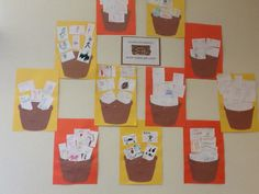 The Pre-Kindergarten students were filling their baskets with things that they love.