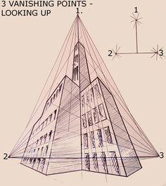 Resultado de imagen para 3 point perspective