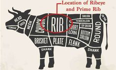 Easy step by step instructions for a wonderful small ribeye roast. Cut down for the smaller household. This roast will not leave you eating leftovers all week. Pork Ribeye Roast Recipe, Beef Tenderloin, Steak On Gas Grill, Prime Rib Steak, Cooking For Two, Cooking Tips, Cooking Recipes, Prime Rib Recipe, Thing 1
