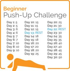 Slim & Sassy Beginner Push-Up Challenge