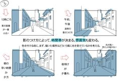 Manga Drawing Techniques Tips for Drawing Backgrounds - Thomas Romain is a terrific artist working in the anime industry in Tokyo. Previously, he showed how to draw detailed buildings. This time, we're going to learn from him how to draw backgrounds. Digital Painting Tutorials, Digital Art Tutorial, Art Tutorials, Drawing Tutorials, Perspective Drawing Lessons, Perspective Art, Art Reference Poses, Drawing Reference, Drawing Techniques