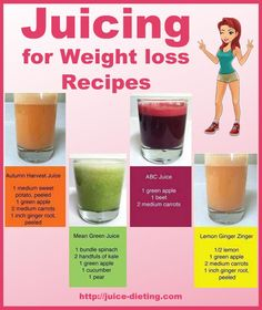 4 Great #Juicing for Weight Loss Recipes. ✿´¯`*•.¸¸✿ Be Sure to SHARE, this awesome post , ✿´¯`*•.¸¸✿ ★FRIEND ME /FOLLOW me on Facebook, I am always posting AWESOME stuff!: www.facebook.com/... ★Start your 90 day challenge ---> getfitdivas.Skinn... ★Follow me on twitter –https://twitter.com/getfitdivas ★Follow me on Pinterest - www.pinterest.com... ★Join our team www.getrichdivas.com