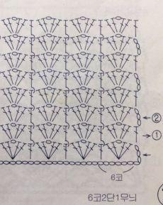 Best 12 Crochet Shawl Vintage Yarns 39 Ideas For 2019 – SkillOfKing. Crochet Stitches Chart, Crochet Motifs, Crochet Diagram, Crochet Squares, Diy Crafts Knitting, Diy Crafts Crochet, Crochet Projects, Crochet Cord, Crochet Lace