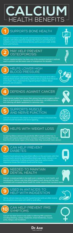 Dr. Axe Calcium Benefits