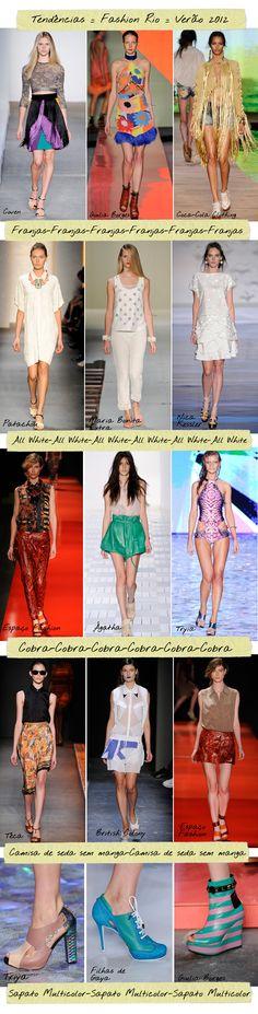 Milhares de looks passaram pelas passarelas do Fashion Rio. Mas, aí vem a pergunta: O que eu vou usar? Todo mundo quer saber o que tendência, o que vem forte para poder acertar na hora de comprar. …