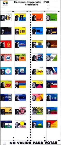 Elección del 6-12-1998