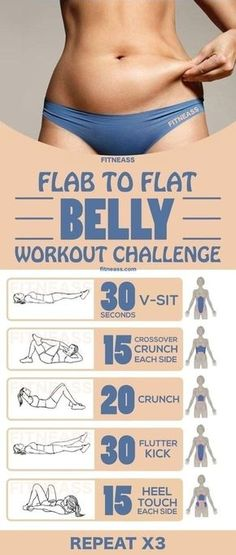 This 15-minute flab to flat belly workout challenge is the best way to torch belly fat and strengthen your abdominal muscles. It's quick, simple and it doesn't require any special equipment. And th…