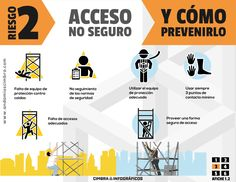 ¿Acceso no seguro, como prevenir un accidente?