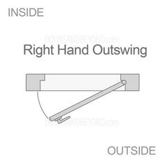 Double Doors Swing Direction Active Right Inswing | Door Swing Direction |  Pinterest | Double Doors, Doors And Swings