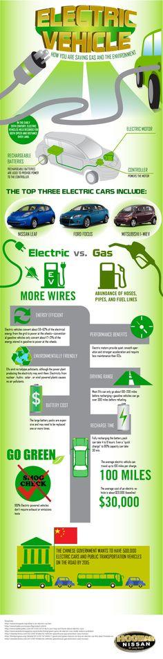 #sabiascomo es que funcionan y cuidan nuestro medio ambiente los vehiculos electricos