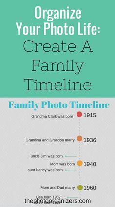 Organize Your Photo Life: Create A Family Timeline | ThePhotoOrganizers.com
