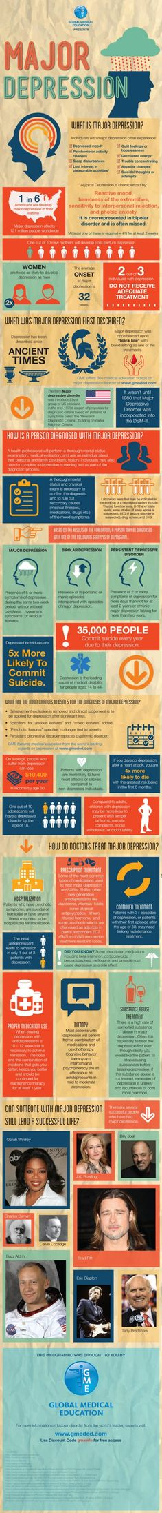 What is Major Depression? Infographic  - repinned by @PediaStaff – Please Visit  ht.ly/63sNt for all our pediatric therapy pins