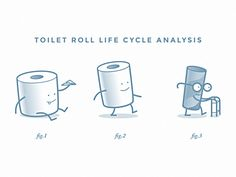 Life Cycle Analysis designed by Filip Obbel. Designs To Draw, Drawing Designs, Life Cycles, Place Card Holders, Memories, Toolbox, Projects, Books, Fun