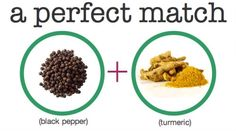 Black Pepper and Turmeric – The Combination That Could Save Lives