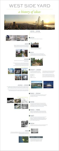 History Timeline Design Inspiration 51 Ideas For 2019 World History Projects, Web History, Design History, Nasa History, Design Websites, Online Web Design, Layout Design, Web Layout, Design Design