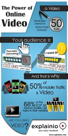 The Power of Online #Video