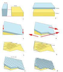 Resultado de imagen de Izaskun chinchilla diagram
