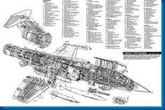 F104 Military Aircraft Cutaway Aviation Photo Mug Hot Cocoa Gift Basket