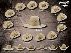 69de2e1f709 About Best Hat Store - Western Hat Styles
