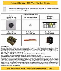 guide to home electrical wiring fully illustrated electrical wiring rh pinterest com Basic Electrical Wiring Book Electrical Outlet Wiring Diagram
