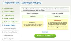 6. Languages Mapping