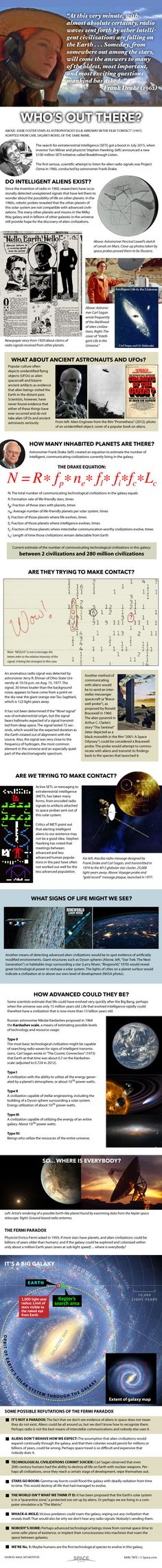 SETI: All About the Search for Extraterrestrial Intelligence   10/19/15 Are we the only intelligent life in the universe? Here's how we intend to find out.