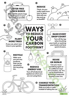 Ways to Reduce Your Carbon Footprint - Poster Teaching Resource Teaching Resource: Display this poster when learning about sustainability. Teaching Posters, Teaching Resources, Save Our Earth, Save The Planet, Environmental Education, Environmental Posters, Help The Environment, Global Warming, Sustainable Living