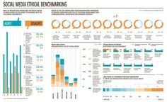 Keeping social media ethical - raconteur.net