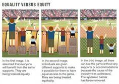 Equality vs Equity - 9GAG