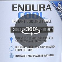 Product 360 View With Images Cooling Towels