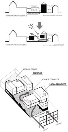 Image 1 of 12 from gallery of Residential Complex Le Lorrain / MDW Architecture. Courtesy of mdw architecture Urban Design Concept, Urban Design Diagram, Lorraine, Paper Architecture, Architecture Diagrams, Contemporary Architecture, Draw Diagram, Architecture Presentation Board, Simple Line Drawings