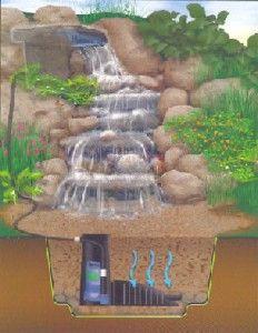 Schetam budowy wodospadu w ogrodzie fot. alternative-energy-news.info