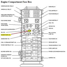 rover 45 fuse box diagram