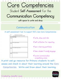 fun activities to explore the new bc core competencies with your k