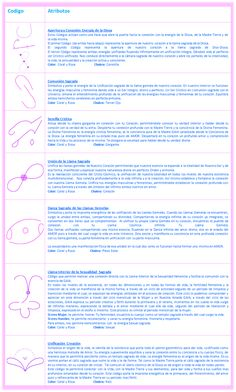Reiki Symbols, Sacred Symbols, New Earth, Reiki Energy, Quantum Physics, Sacred Geometry, Tarot, Spirituality, Mindfulness